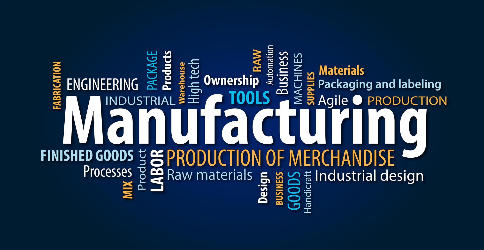 Manufacturing Word Jumble